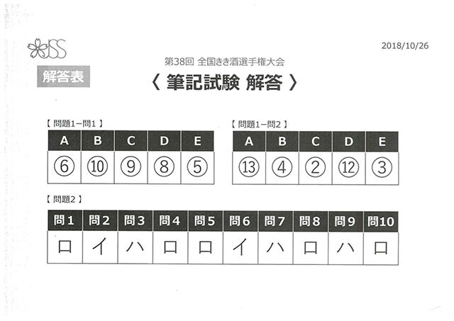 来年挑戦したい人も必見!アマチュア日本一決定!第38回 全国きき酒選手権大会詳細レポート!